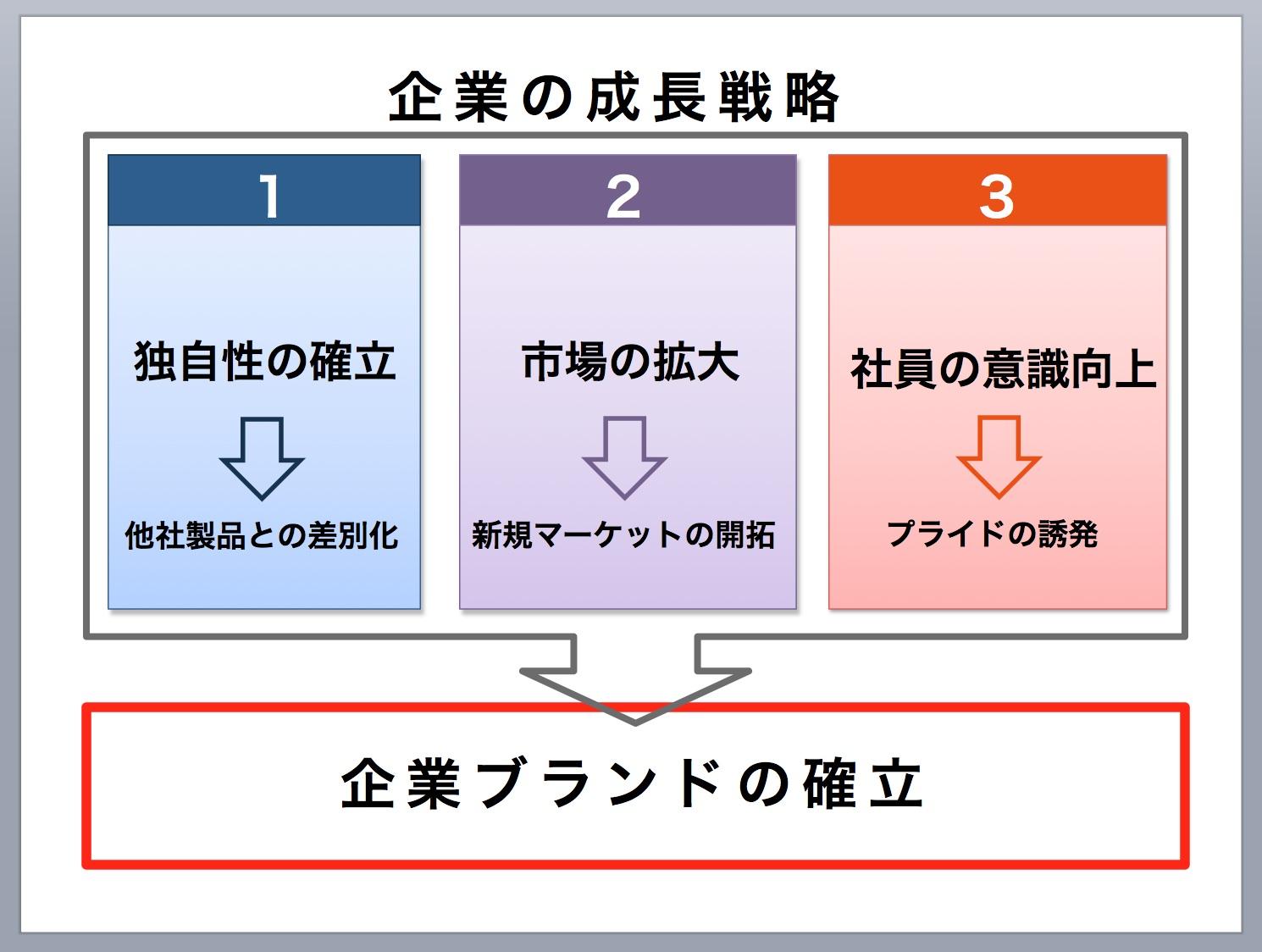 東京エルグデザイン二階堂隆