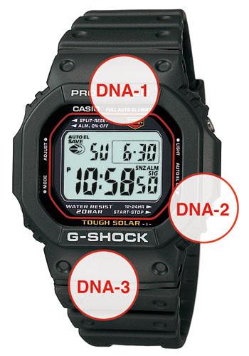 エルグデザインによるG-SHOCKのDNA解説